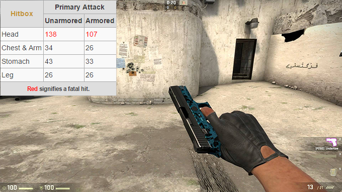 p250, tips, csgo, cs, go, global, offensive, stats, info, guide, 3