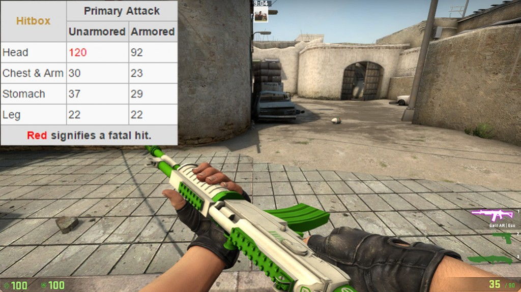 stats, galil, cs go, tips, global offensive